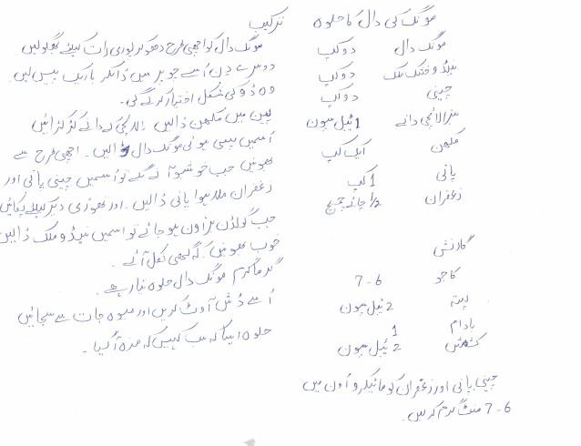 Moong Daal ka Halwa Recipe in Urdu | OMGies…